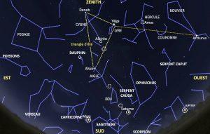 carte du ciel du sud à imprimer