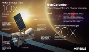 bepi_protections_thermiques