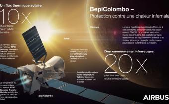BepiColombo en route pour Mercure